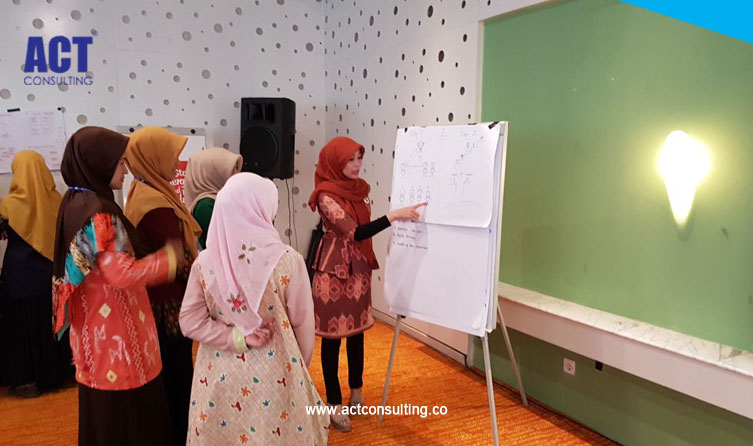 ACT-Consulting-BNI-SYARIAH-Gelar-Leadership-Training-For-Talented-Star3