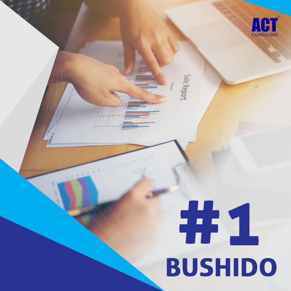 ACT Consulting | Konsultan Budaya Kerja | Konsultan Budaya | Corporate Culture Consultant | Pelatihan Motivasi Karyawan | Training Motivasi Karyawan