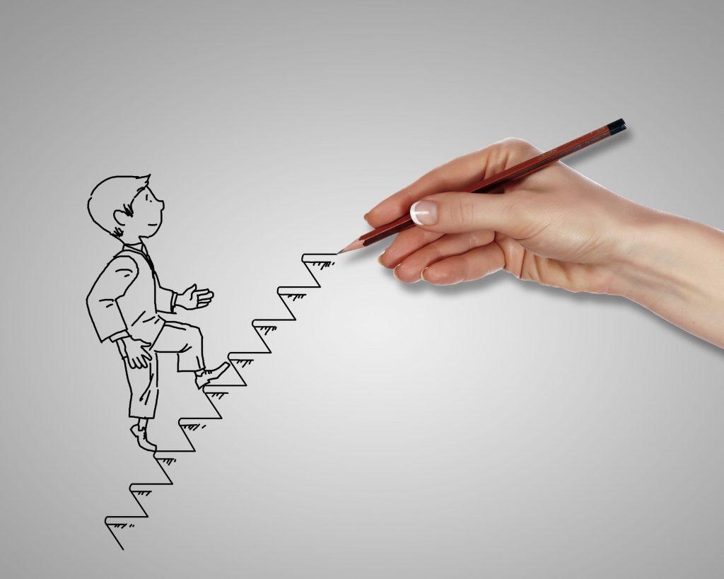 strategi dasar, pengetahuan dasar corporate strategic specialist, act consulting