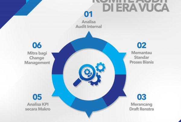 optimasi fungsi komite audit, fungsi komite audit, komite audit di era vuca, act consulting