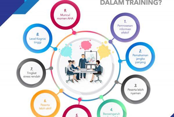 Apa saja keuntungan Fun Theory dalam training, act consulting