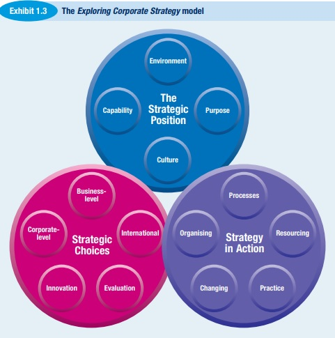 eksplorasi model strategi korporasi, gerry johnson, act consulting, ary ginanjar agustian, corporate strategy specialist